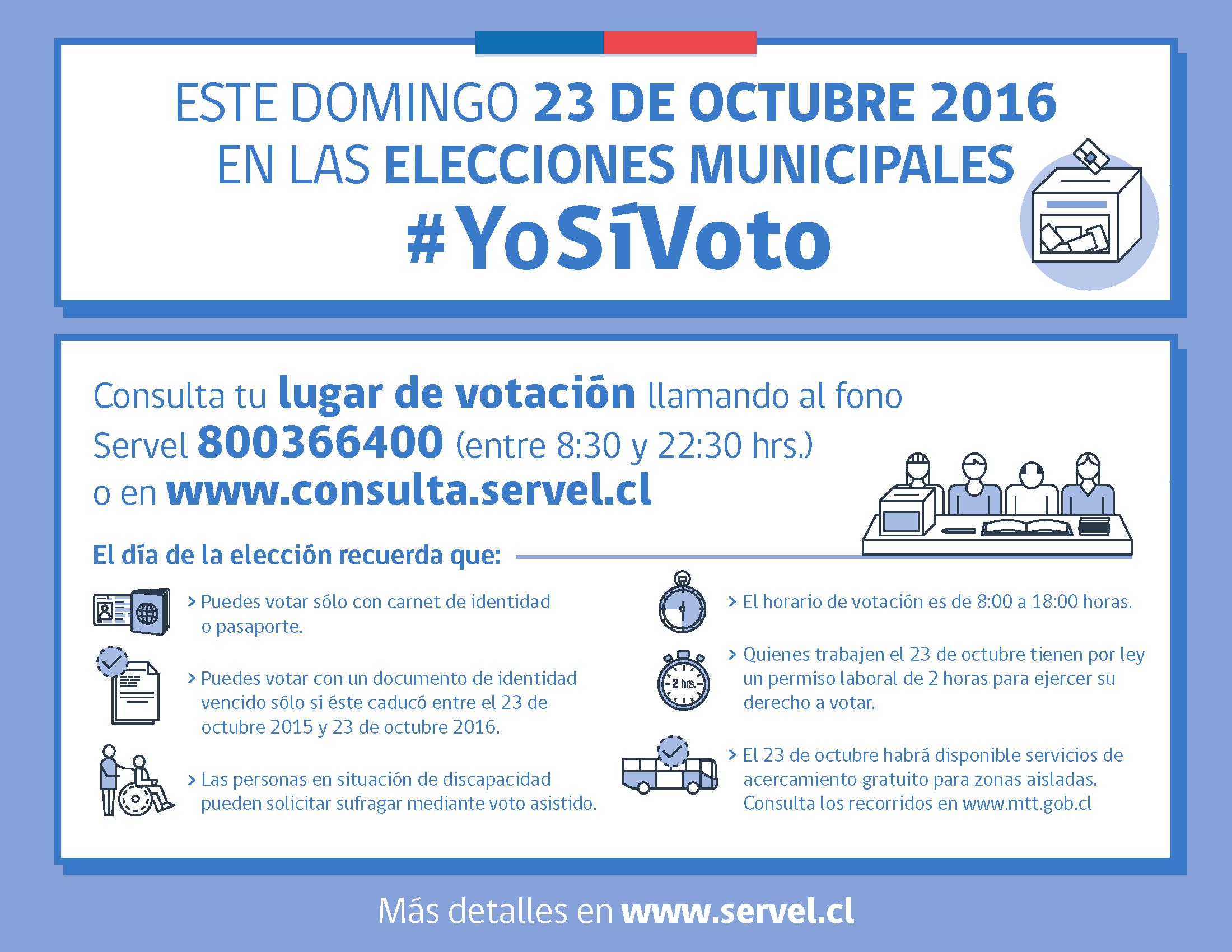 #YosíVoto